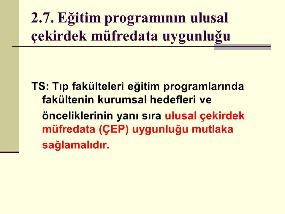 2.7. Eğitim programının ulusal çekirdek müfredata uygunluğu TS: Tıp fakülteleri eğitim programlarında fakültenin kurumsal hedefleri ve önceliklerinin