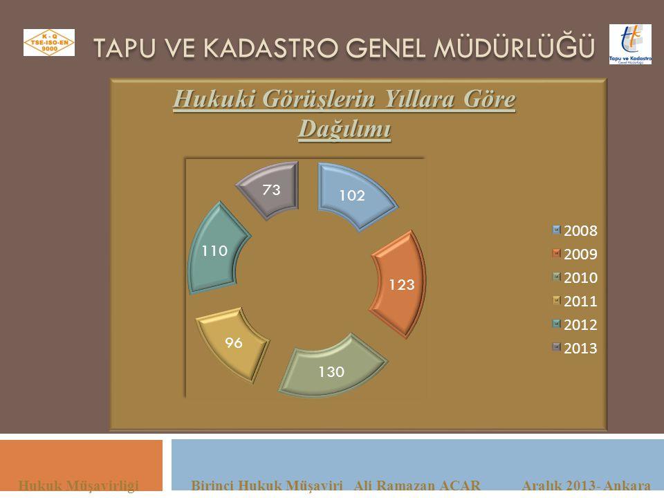 TAPU VE KADASTRO GENEL MÜDÜRLÜ Ğ Ü Hukuk Müşavirliği Birinci Hukuk Müşaviri Ali Ramazan ACAR Aralık 2013- Ankara