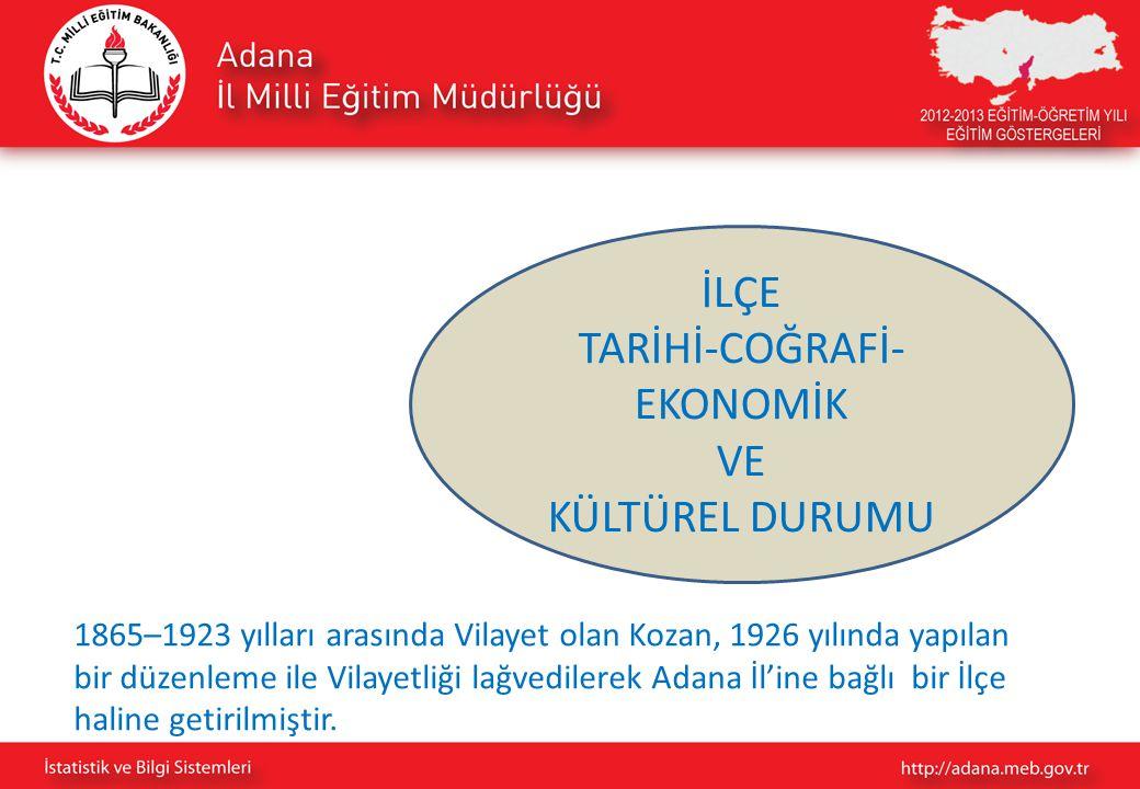 İLÇE TARİHİ-COĞRAFİ- EKONOMİK VE KÜLTÜREL DURUMU 1865–1923 yılları arasında Vilayet olan Kozan, 1926 yılında yapılan bir düzenleme ile Vilayetliği lağvedilerek Adana İl'ine bağlı bir İlçe haline getirilmiştir.