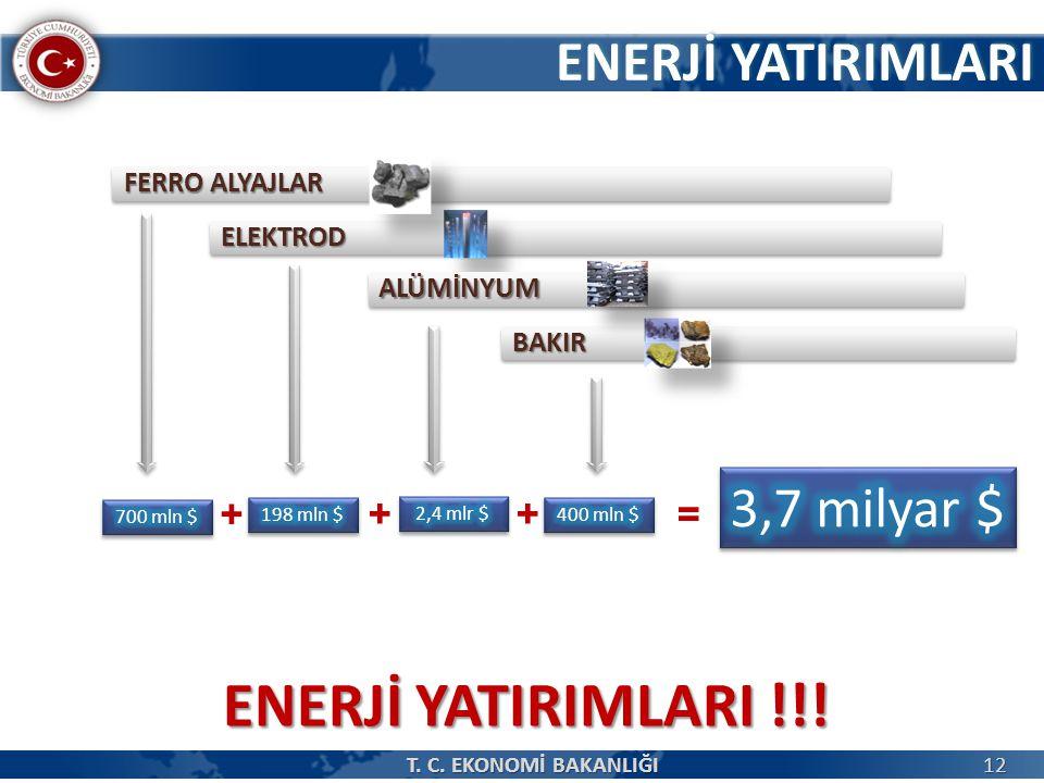 FERRO ALYAJLAR ELEKTROD ALÜMİNYUM BAKIR ++ += ENERJİ YATIRIMLARI ENERJİ YATIRIMLARI !!.