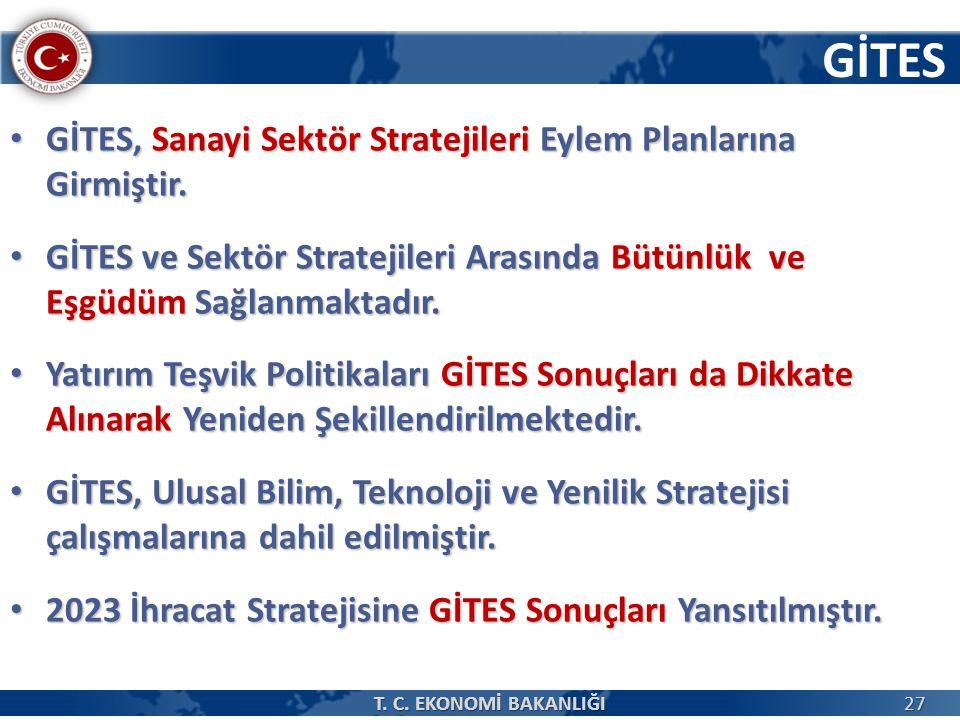 GİTES, Sanayi Sektör Stratejileri Eylem Planlarına Girmiştir.