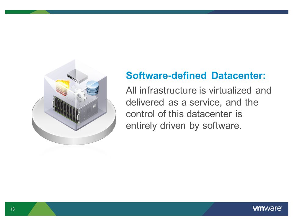 13 Software-defined Datacenter: All infrastructure is virtualized and delivered as a service, and the control of this datacenter is entirely driven by software.