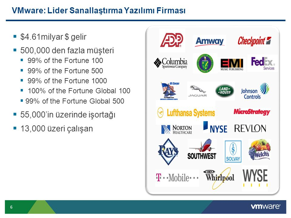 6 VMware: Lider Sanallaştırma Yazılımı Firması  $4.61milyar $ gelir  500,000 den fazla müşteri  99% of the Fortune 100  99% of the Fortune 500  99% of the Fortune 1000  100% of the Fortune Global 100  99% of the Fortune Global 500  55,000'in üzerinde işortağı  13,000 üzeri çalışan