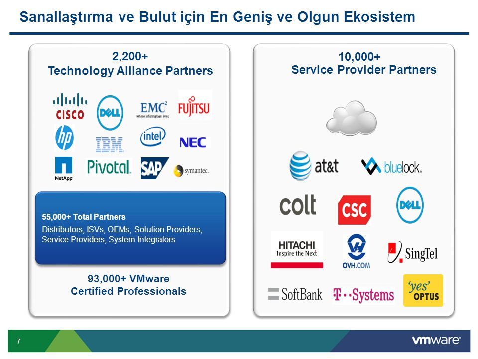 7 Sanallaştırma ve Bulut için En Geniş ve Olgun Ekosistem 10,000+ Service Provider Partners 2,200+ Technology Alliance Partners 55,000+ Total Partners Distributors, ISVs, OEMs, Solution Providers, Service Providers, System Integrators 55,000+ Total Partners Distributors, ISVs, OEMs, Solution Providers, Service Providers, System Integrators 93,000+ VMware Certified Professionals