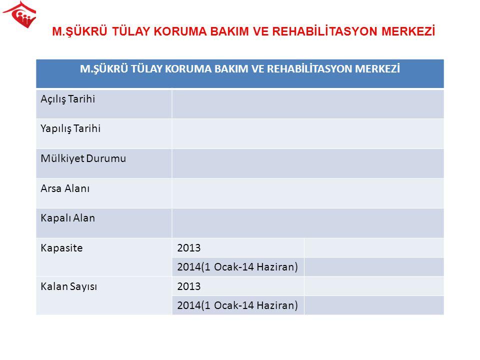 AÇILAN KURS İSİMLERİ 20132014AÇILAN KURS İSİMLERİ 2013 2014 AÇILAN KURSLAR