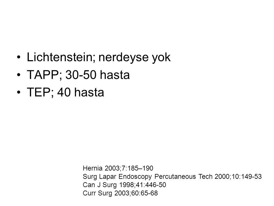 Lichtenstein; nerdeyse yok TAPP; 30-50 hasta TEP; 40 hasta Hernia 2003;7:185–190 Surg Lapar Endoscopy Percutaneous Tech 2000;10:149-53 Can J Surg 1998