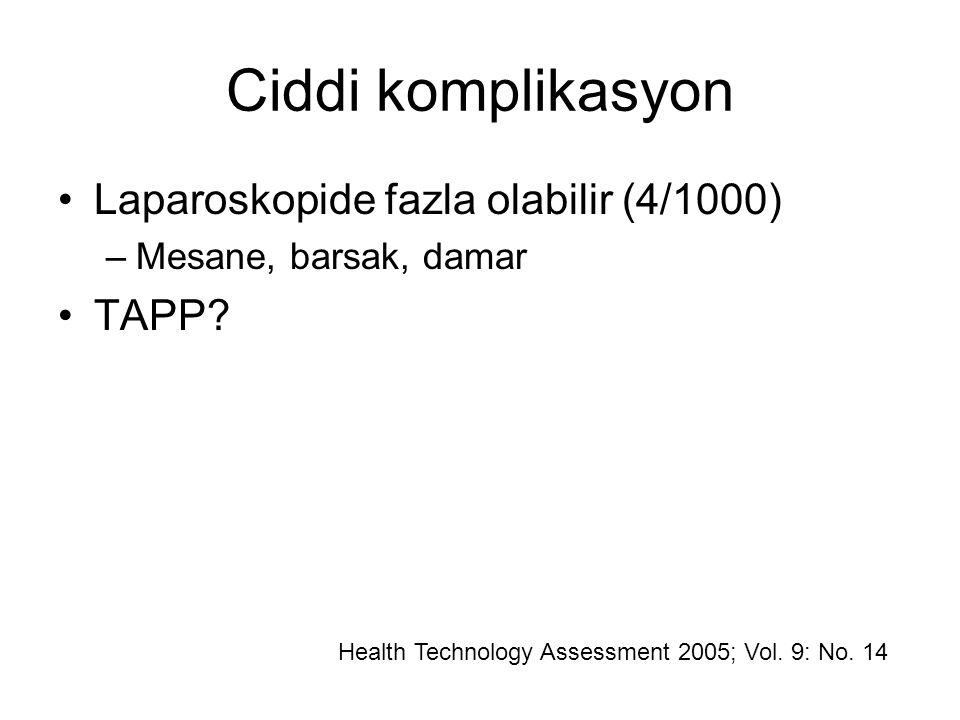Ciddi komplikasyon Laparoskopide fazla olabilir (4/1000) –Mesane, barsak, damar TAPP? Health Technology Assessment 2005; Vol. 9: No. 14