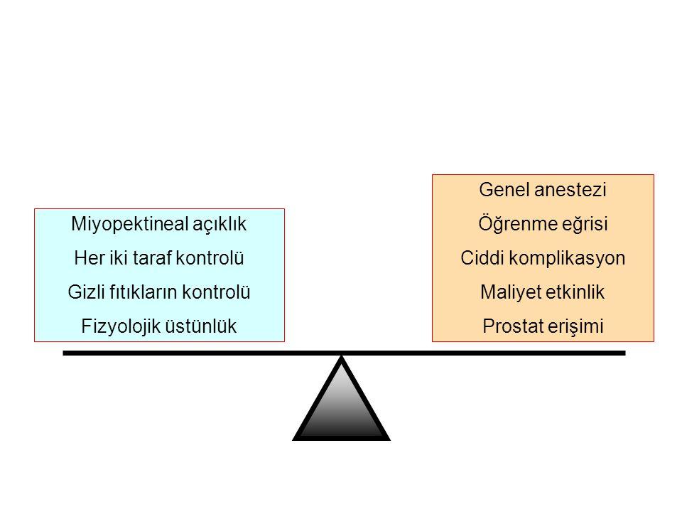 Miyopektineal açıklık Her iki taraf kontrolü Gizli fıtıkların kontrolü Fizyolojik üstünlük Genel anestezi Öğrenme eğrisi Ciddi komplikasyon Maliyet et