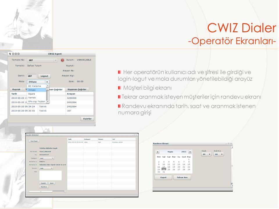CWIZ Dialer -Operatör Ekranları- Her operatörün kullanıcı adı ve şifresi ile girdiği ve login-logut ve mola durumları yönetilebildiği arayüz Müşteri b
