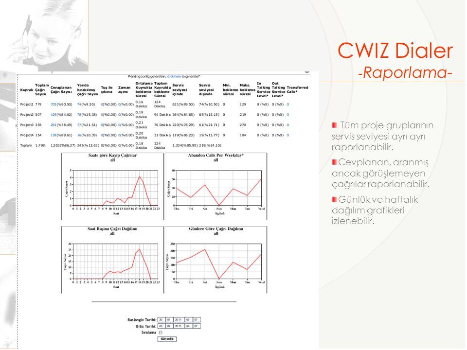 CWIZ Dialer - Raporlama- Tüm proje gruplarının servis seviyesi ayrı ayrı raporlanabilir. Cevplanan, aranmış ancak görüşlemeyen çağrılar raporlanabilir