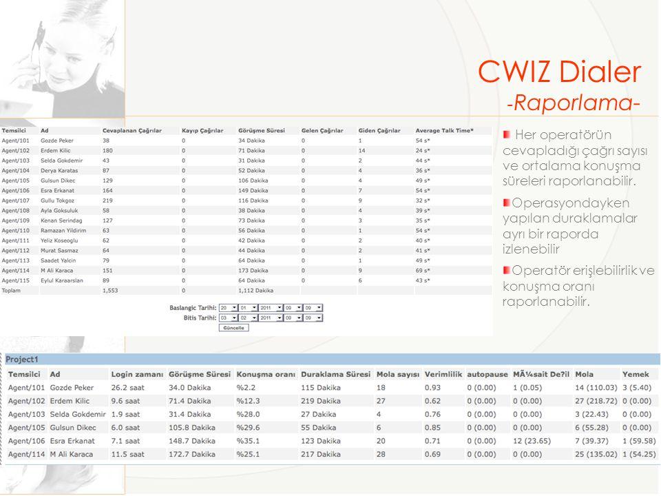 Call Center Ses Kayıt Raporları ve Dinleme Tarih, saat, agent ve numara bilgisine göre filtreleme Kayıt uzunluğu (sn) Çağrı yönüne ait bilgi Görüşülen numara bilgisi CWIZ Dialer Raporlama