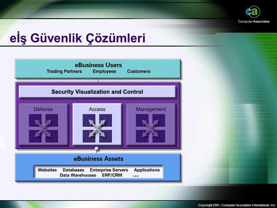 Copyright 2001, Computer Associates International, Inc eİş Güvenlik Çözümleri