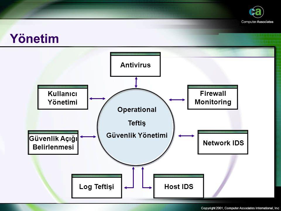 Copyright 2001, Computer Associates International, Inc Yönetim Log TeftişiHost IDS Güvenlik Açığı Belirlenmesi Network IDS Kullanıcı Yönetimi Firewall Monitoring Antivirus Operational Teftiş Güvenlik Yönetimi