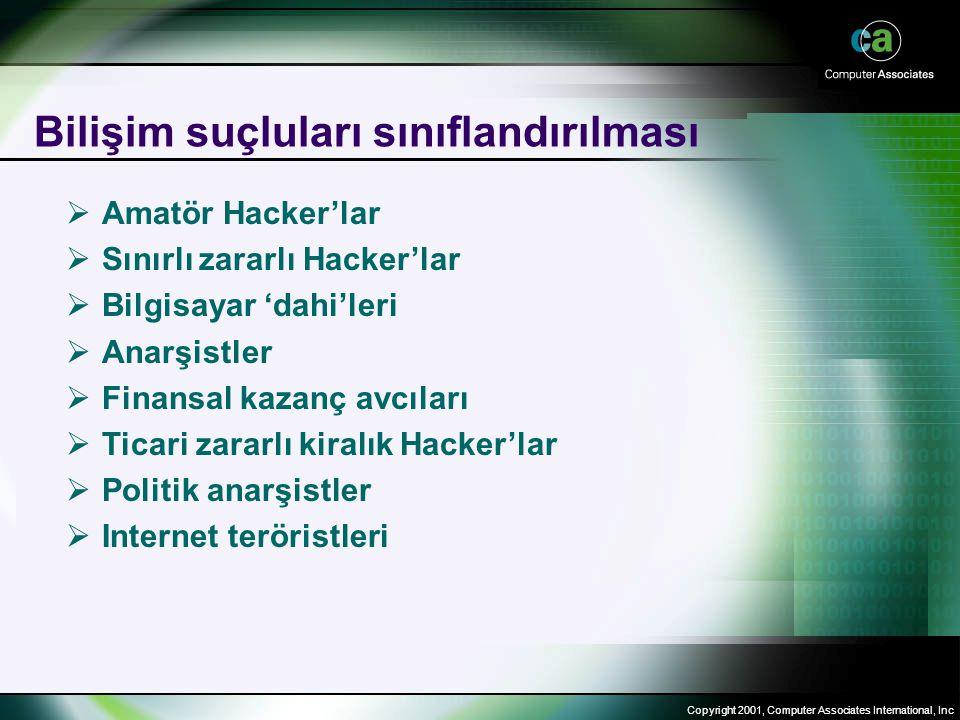 Copyright 2001, Computer Associates International, Inc Bilişim suçluları sınıflandırılması  Amatör Hacker'lar  Sınırlı zararlı Hacker'lar  Bilgisayar 'dahi'leri  Anarşistler  Finansal kazanç avcıları  Ticari zararlı kiralık Hacker'lar  Politik anarşistler  Internet teröristleri