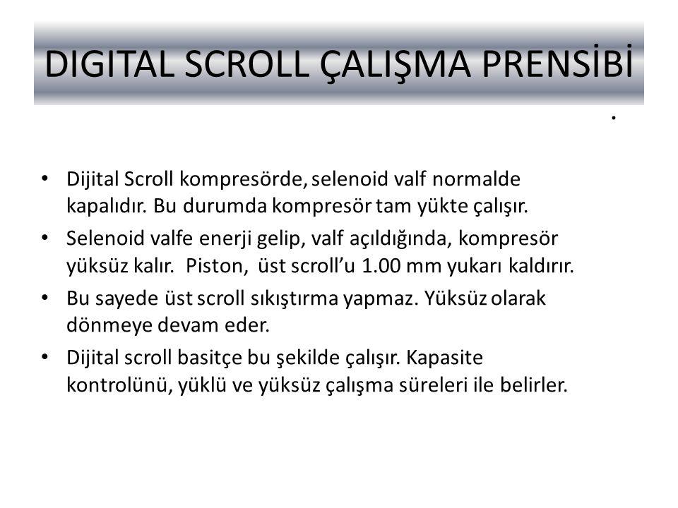 DIGITAL SCROLL ÇALIŞMA PRENSİBİ Dijital Scroll kompresörde, selenoid valf normalde kapalıdır. Bu durumda kompresör tam yükte çalışır. Selenoid valfe e