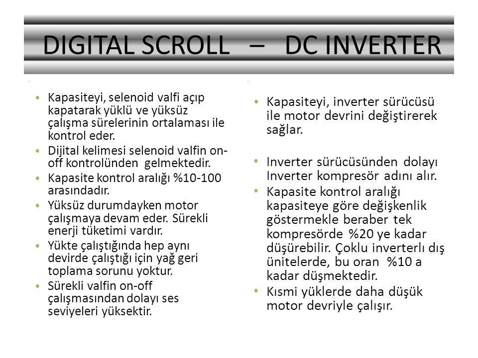 .. DIGITAL SCROLL – DC INVERTER Kapasiteyi, selenoid valfi açıp kapatarak yüklü ve yüksüz çalışma sürelerinin ortalaması ile kontrol eder. Dijital kel