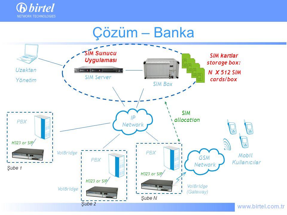 www.birtel.com.tr Çözüm – Banka GSM Network Mobil Kullanıcılar SIM allocation SIM kartlar storage box : N X 512 SIM cards/box SIM Server SIM Box IP Ne