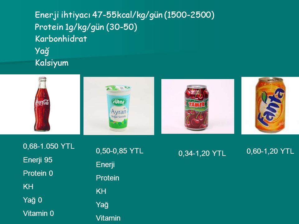 0,68-1.050 YTL Enerji 95 Protein 0 KH Yağ 0 Vitamin 0 0,50-0,85 YTL Enerji Protein KH Yağ Vitamin 0,34-1,20 YTL 0,60-1,20 YTL Enerji ihtiyacı 47-55kcal/kg/gün (1500-2500) Protein 1g/kg/gün (30-50) Karbonhidrat Yağ Kalsiyum