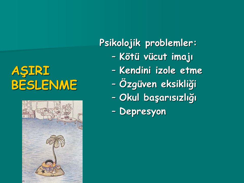AŞIRIBESLENME Psikolojik problemler: –Kötü vücut imajı –Kendini izole etme –Özgüven eksikliği –Okul başarısızlığı –Depresyon
