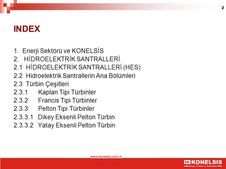 INDEX 1. Enerji Sektörü ve KONELSİS 2. HİDROELEKTRİK SANTRALLERİ 2.1 HİDROELEKTRİK SANTRALLERİ (HES) 2.2 Hidroelektrik Santrallerin Ana Bölümleri 2.3