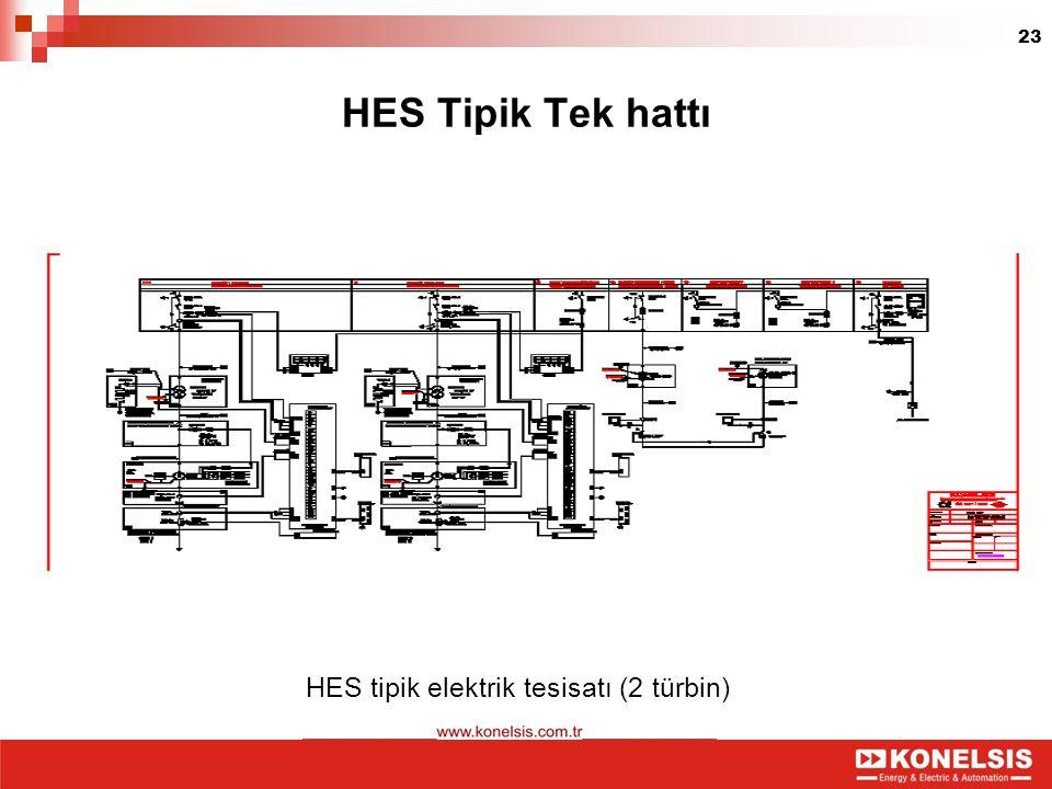 23 HES Tipik Tek hattı Generatör 1 fideri Generatör 2 fideri İç ihtiyaç trafo fideri Regulator besleme Bara gerilim ölçü Tedaş ölçü Tedaş fider çıkışı