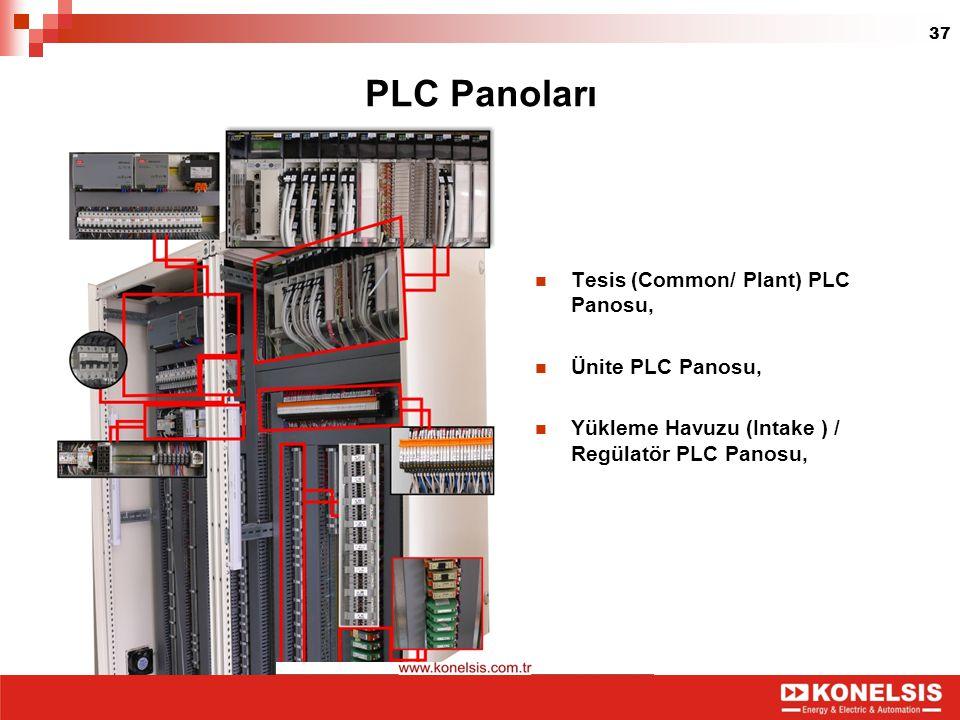 37 PLC Panoları Tesis (Common/ Plant) PLC Panosu, Ünite PLC Panosu, Yükleme Havuzu (Intake ) / Regülatör PLC Panosu,