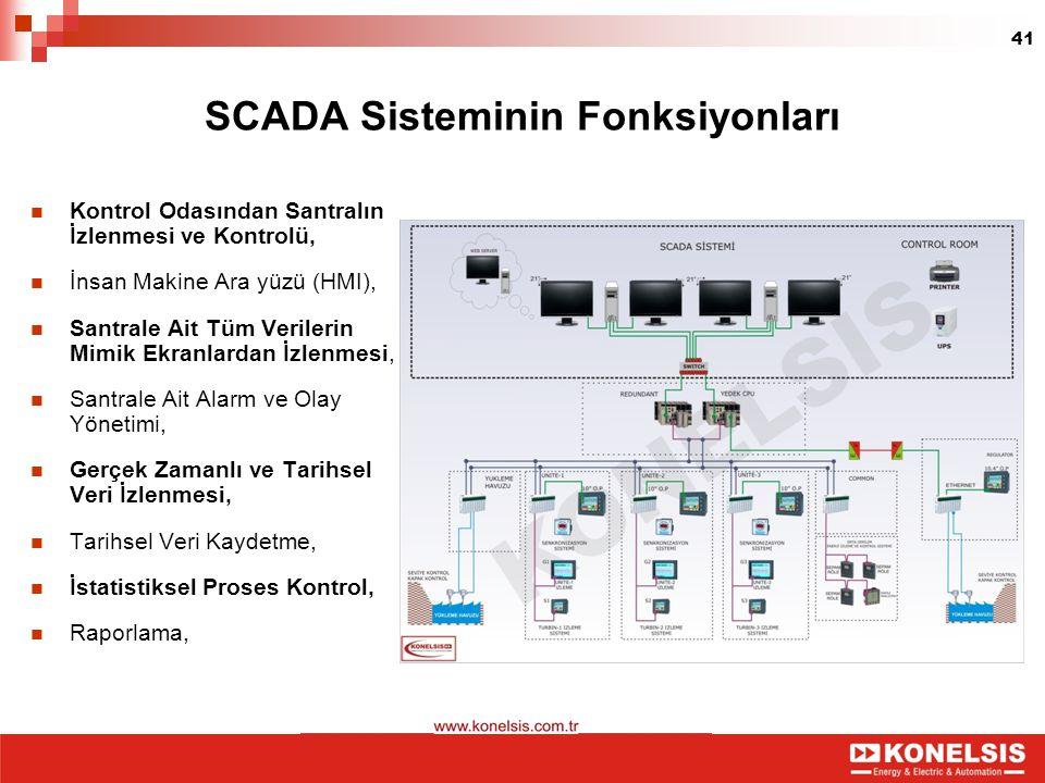41 SCADA Sisteminin Fonksiyonları Kontrol Odasından Santralın İzlenmesi ve Kontrolü, İnsan Makine Ara yüzü (HMI), Santrale Ait Tüm Verilerin Mimik Ekr
