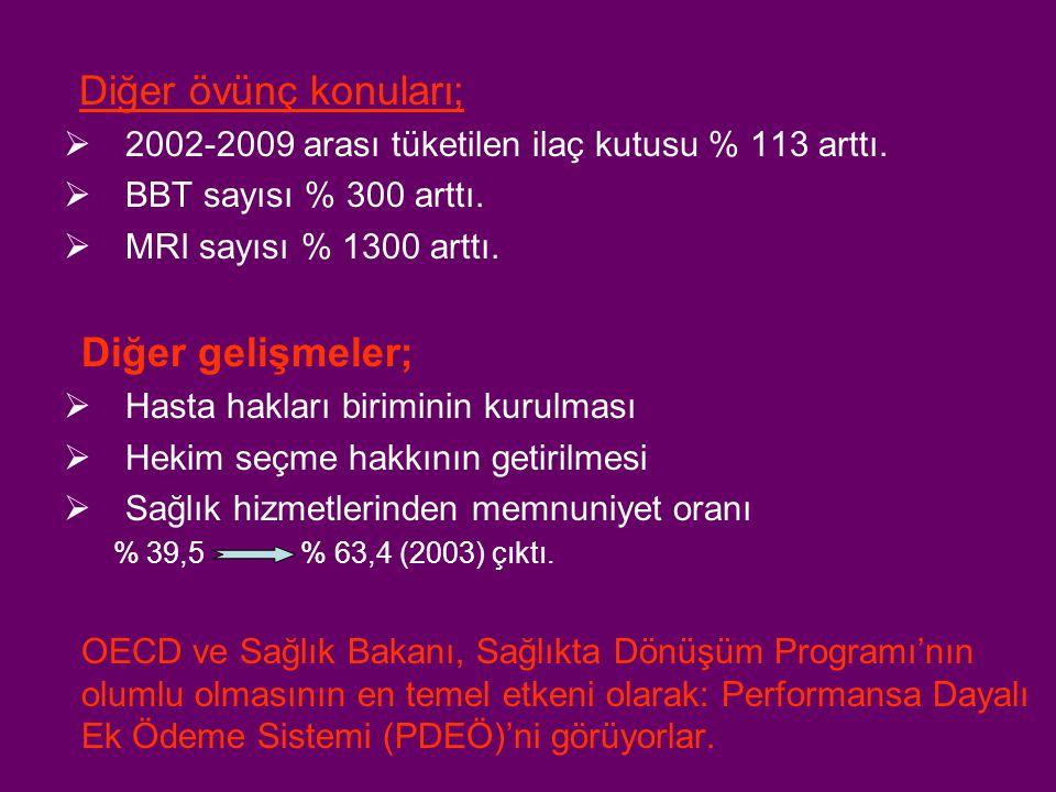 Diğer övünç konuları;  2002-2009 arası tüketilen ilaç kutusu % 113 arttı.
