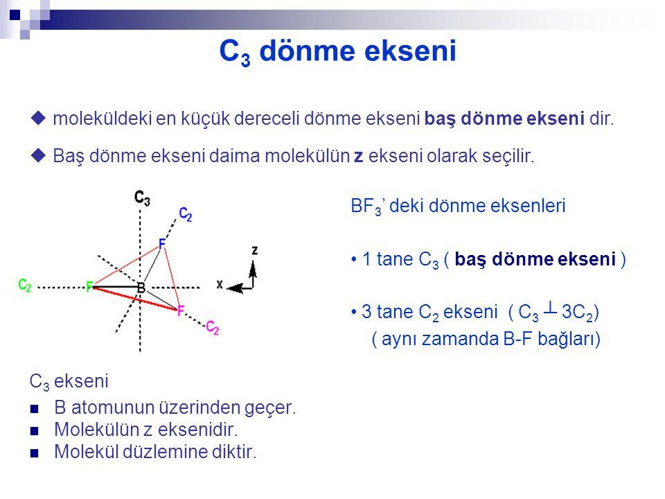 H 2 O da C 2 dönme işlemleri C 2.C 2 = C 2 2 = E
