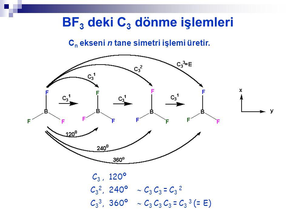 C 3 dönme ekseni C 3 ekseni B atomunun üzerinden geçer.