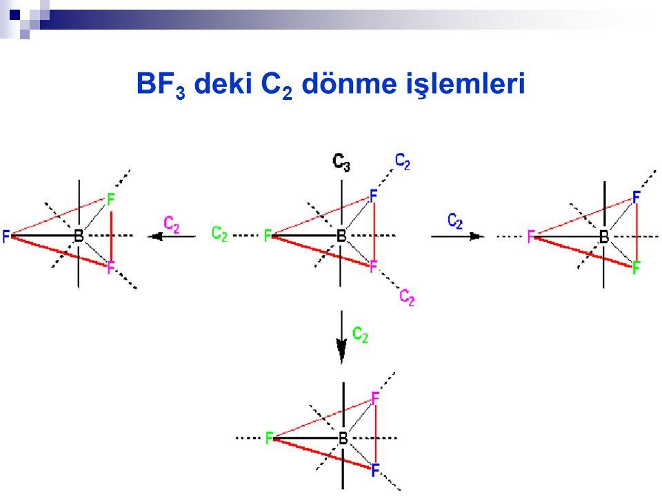 BF 3 deki C 3 dönme işlemleri C 3, 120º C 3 2, 240º  C 3 C 3 = C 3 2 C 3 3, 360º  C 3 C 3 C 3 = C 3 3 (= E) C n ekseni n tane simetri işlemi üretir.
