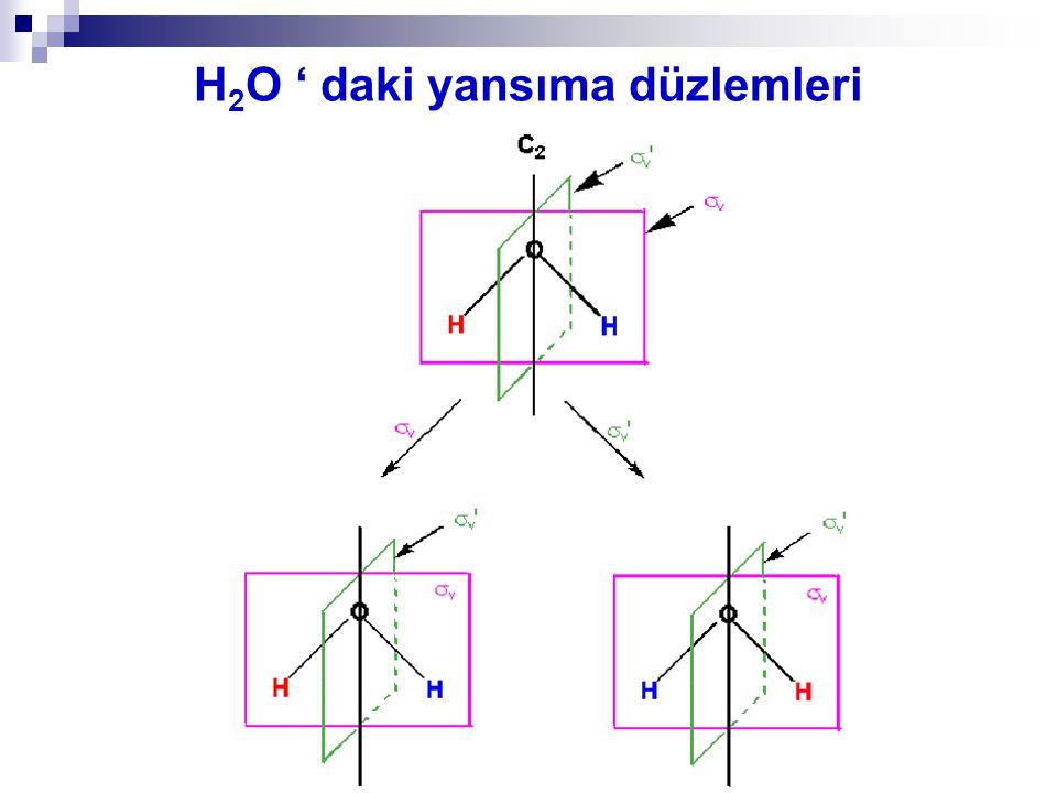Yansıma düzlemindeki alt indisler σ h : Baş dönme eksenine dik simetri düzlemi mirror plane perpendicular to a principal axis of rotation σ v : Baş dönme eksenini içeren simetri düzlemi mirror plane containing principal axis of rotation σ d : Baş dönme eksenini içeren ve açıortaylardan geçen simetri düzlemi mirror plane bisects dihedral angle made by the principal axis of rotation and two adjacent C2 axes perpendicular to principal rotation axis Yansıma işleminde x, y, z vektörlerinin dönüşümleri σ(xy) : (x, y, z) → (x, y, -z) σ(xz) : (x, y, z) → (x, -y, z) σ(yz) : (x, y, z) → (-x, y, z)