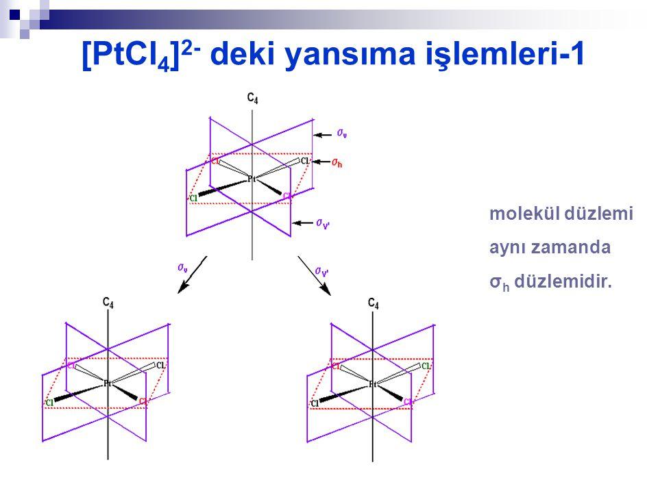 [PtCl 4 ] 2- deki yansıma düzlemleri σ d yansıma düzlemleri C 2 '' eksenlerinden geçer.
