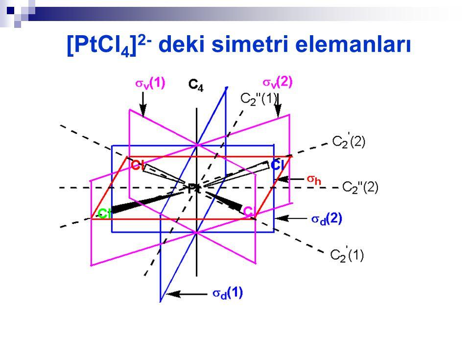 [PtCl 4 ] 2- deki yansıma işlemleri-2