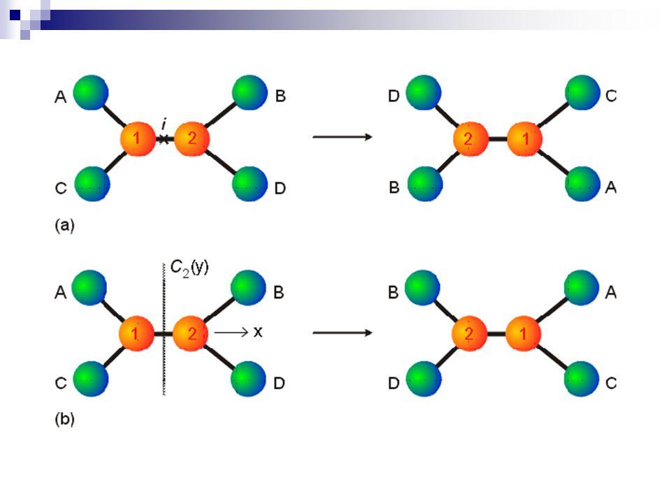 Evirme işlemi- örnekler Düzlemsel moleküllerde i : (x, y) → (-x, -y) dir.