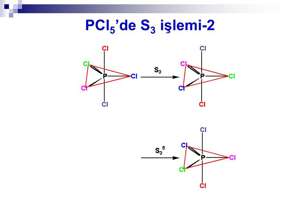 PCl 5 'de S 3 işlemi-1 PCl 5 molekülünde C 3 ekseni aynı zamanda S 3 eksenidir.