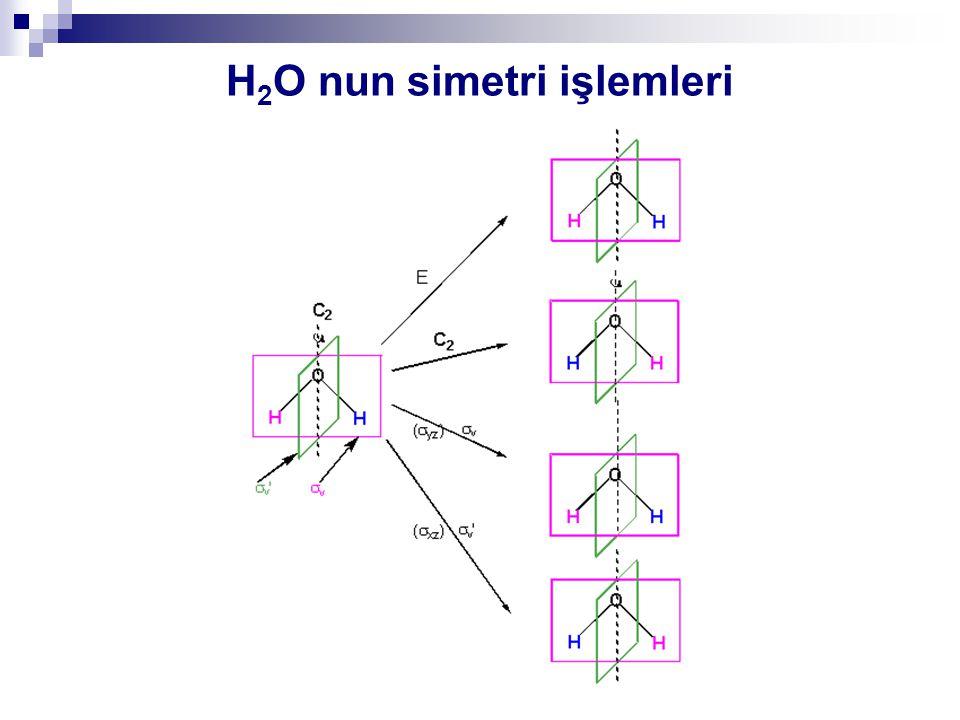 Linear Molecules