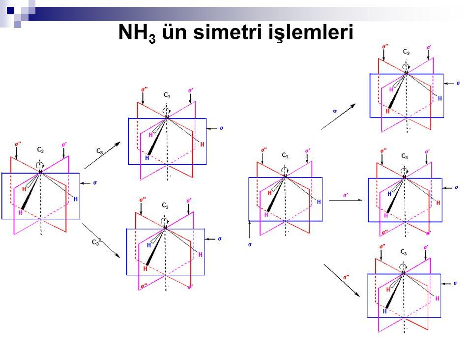 H 2 O nun simetri işlemleri