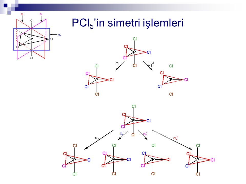trans-dikloroetilen'in simetri işlemleri
