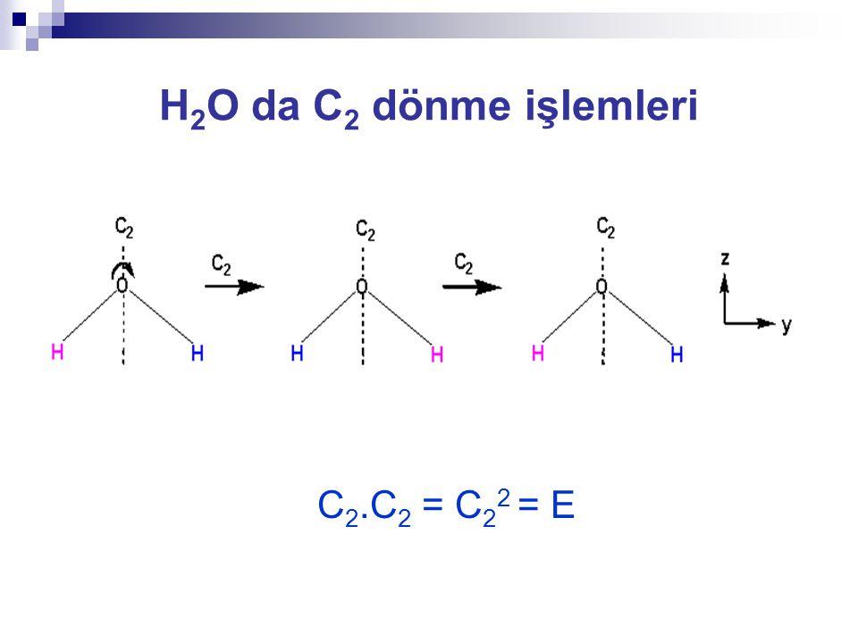 C 2 dönme ekseni C 2 işleminde x, y, z vektörlerinin değişimi C 2 z : (x, y, z) → (-x, -y, z) C 2 x : (x, y, z) → (x, -y,- z) C 2 y : (x, y, z) → (-x, y, -z) H 2 O molekülünde z ekseni aynı zamanda C 2 eksenidir.