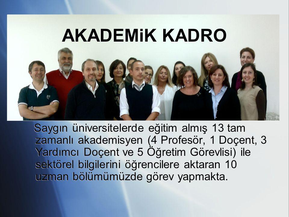 AKADEMiK KADRO Saygın üniversitelerde eğitim almış 13 tam zamanlı akademisyen (4 Profesör, 1 Doçent, 3 Yardımcı Doçent ve 5 Öğretim Görevlisi) ile sek