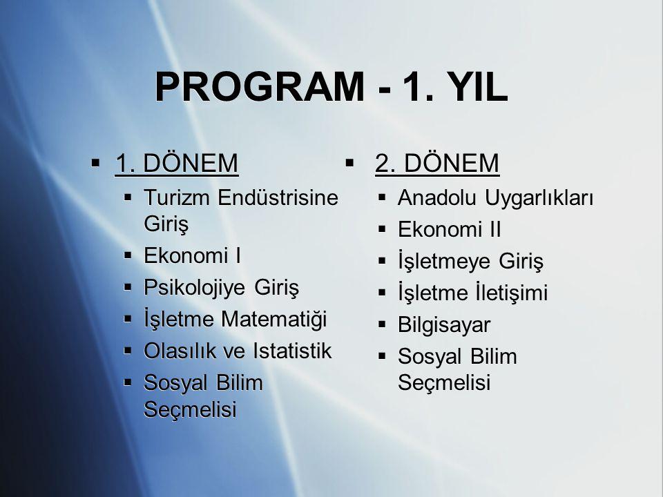 PROGRAM - 1. YIL  2. DÖNEM  Anadolu Uygarlıkları  Ekonomi II  İşletmeye Giriş  İşletme İletişimi  Bilgisayar  Sosyal Bilim Seçmelisi  1. DÖNEM