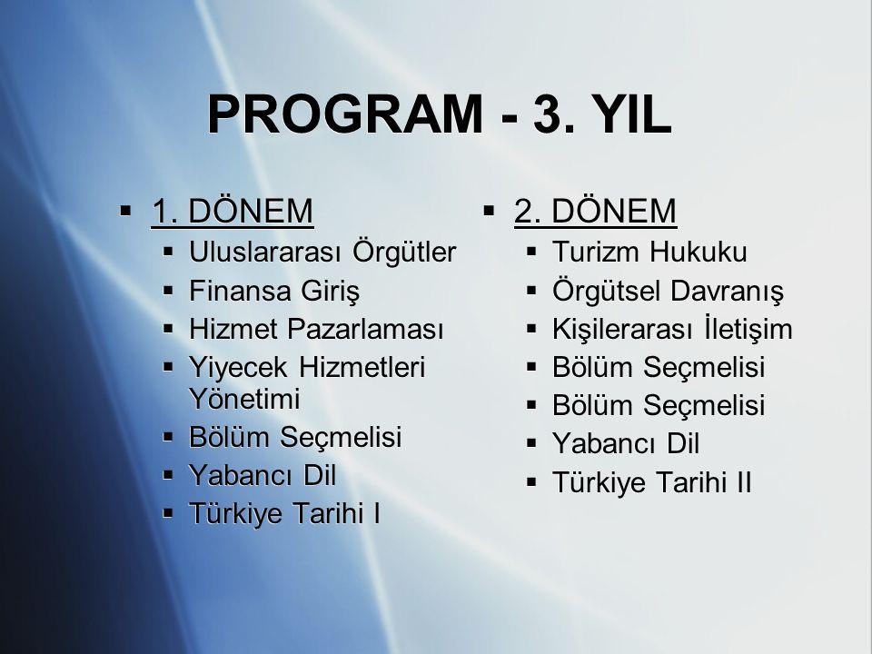 PROGRAM - 3. YIL  1. DÖNEM  Uluslararası Örgütler  Finansa Giriş  Hizmet Pazarlaması  Yiyecek Hizmetleri Yönetimi  Bölüm Seçmelisi  Yabancı Dil