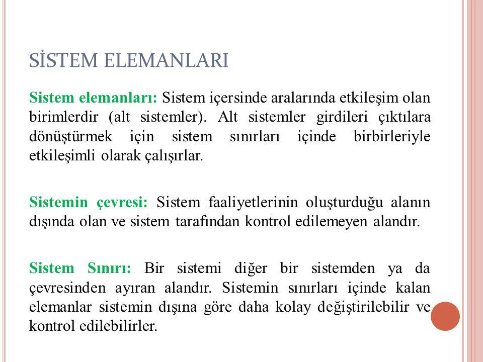 SİSTEM ELEMANLARI Sistem elemanları: Sistem içersinde aralarında etkileşim olan birimlerdir (alt sistemler). Alt sistemler girdileri çıktılara dönüştü