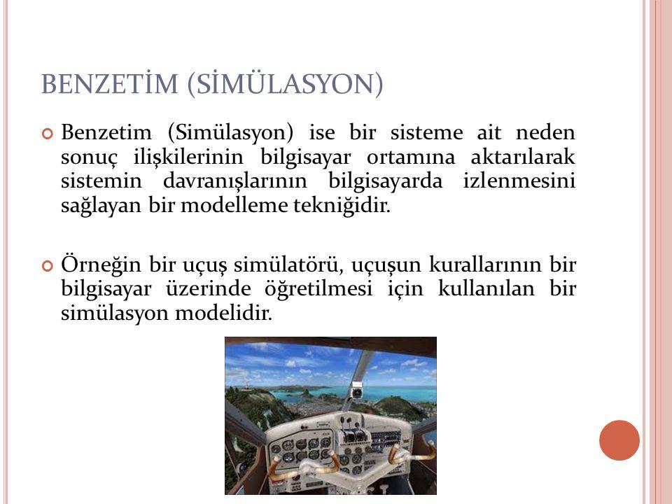 BENZETİM (SİMÜLASYON) Benzetim (Simülasyon) ise bir sisteme ait neden sonuç ilişkilerinin bilgisayar ortamına aktarılarak sistemin davranışlarının bil
