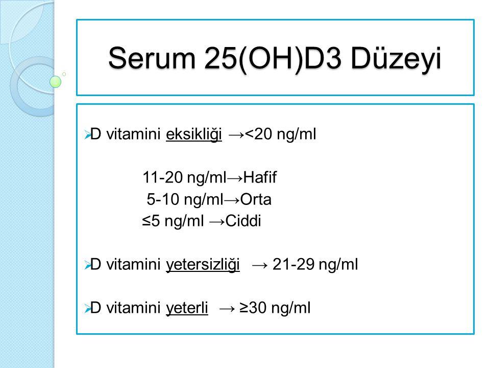 Serum 25(OH)D3 Düzeyi  D vitamini eksikliği →<20 ng/ml 11-20 ng/ml→Hafif 5-10 ng/ml→Orta ≤5 ng/ml →Ciddi  D vitamini yetersizliği → 21-29 ng/ml  D