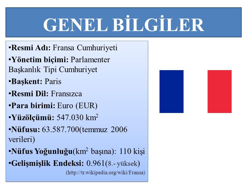 GENEL BİLGİLER Resmi Adı: Fransa Cumhuriyeti Yönetim biçimi: Parlamenter Başkanlık Tipi Cumhuriyet Başkent: Paris Resmi Dil: Fransızca Para birimi: Eu
