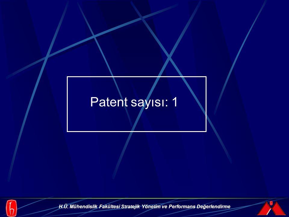H.Ü. Mühendislik Fakültesi Stratejik Yönetim ve Performans Değerlendirme Patent sayısı: 1