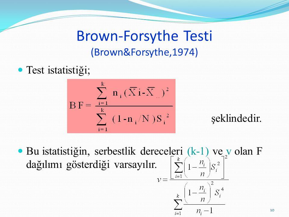 Brown-Forsythe Testi (Brown&Forsythe,1974) Test istatistiği; şeklindedir. Bu istatistiğin, serbestlik dereceleri (k-1) ve v olan F dağılımı gösterdiği