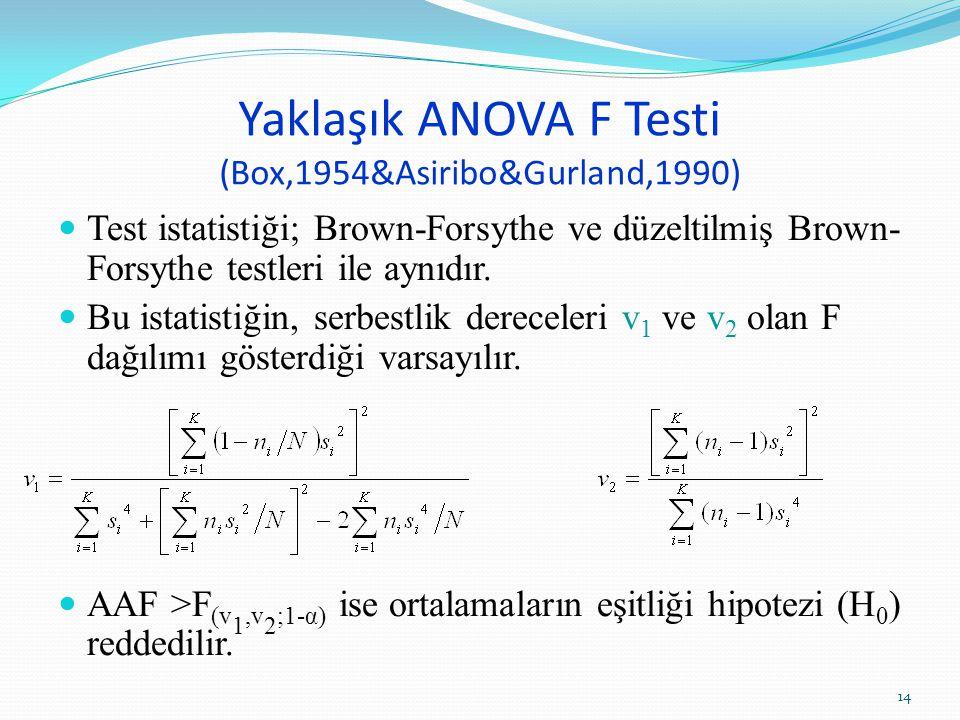 Yaklaşık ANOVA F Testi (Box,1954&Asiribo&Gurland,1990) Test istatistiği; Brown-Forsythe ve düzeltilmiş Brown- Forsythe testleri ile aynıdır.